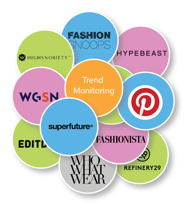 Monitoring Trends WGSN, Fashionista, Hypebeast, Refinery29, and More